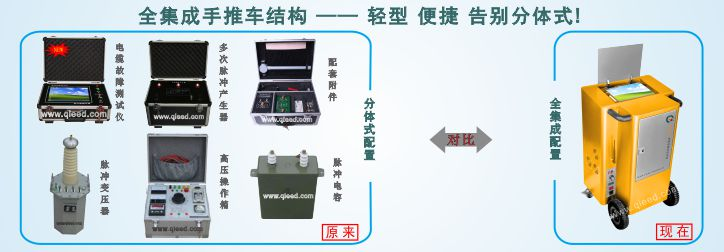 电缆故障定位系统|电缆故障定位仪|电缆故障定点仪|电缆故障定位